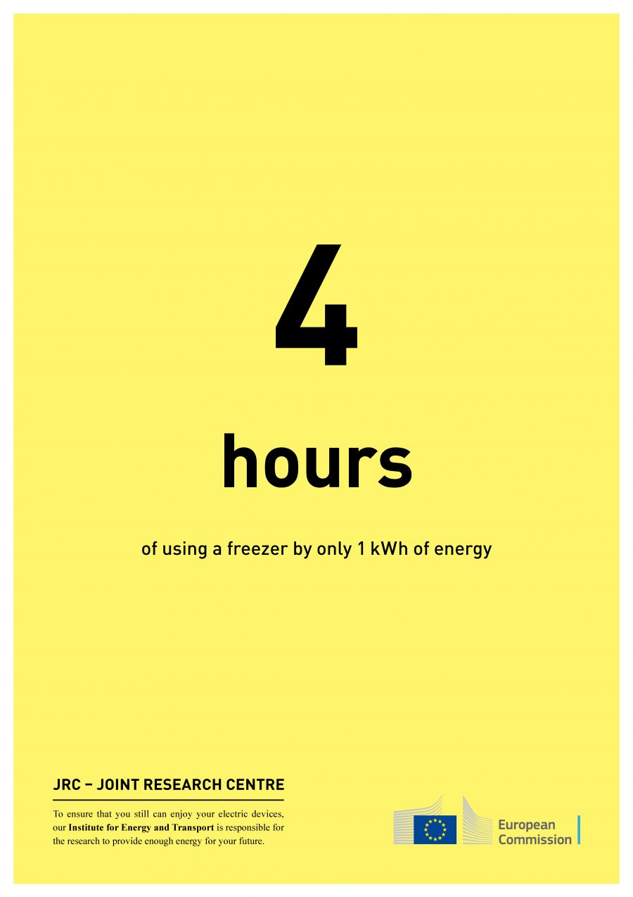 Maximilian Heger – One Kilowatt Campaign Poster Hours